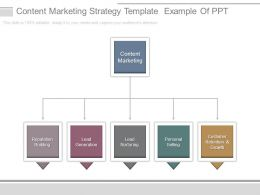 Content Marketing Strategy Template Example Of Ppt