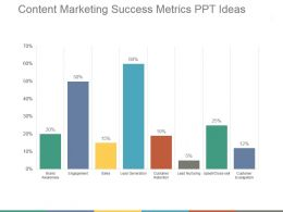 Content Marketing Success Metrics Ppt Ideas