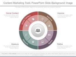Content Marketing Tools Powerpoint Slide Background Image