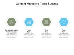 Content Marketing Tools Success Ppt Powerpoint Presentation Portfolio Outfit Cpb