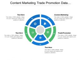 Content Marketing Trade Promotion Data Management Employee Engagement Cpb