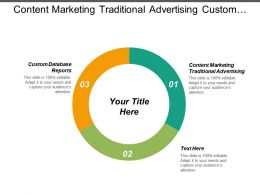 Content Marketing Traditional Advertising Custom Database Reports Consumer Lifecycle Cpb
