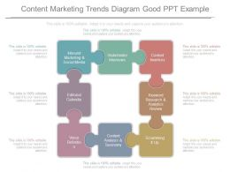 Content Marketing Trends Diagram Good Ppt Example