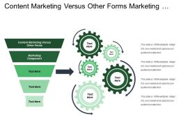 Content Marketing Versus Other Forms Marketing Component Business Objectives