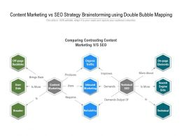 Content Marketing Vs SEO Strategy Brainstorming Using Double Bubble Mapping