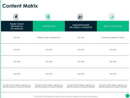 Content Matrix Infographics Ppt Powerpoint Presentation Professional