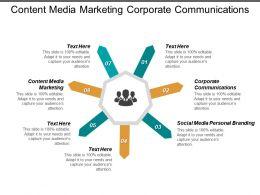 Content Media Marketing Corporate Communications Social Media Personal Branding Cpb