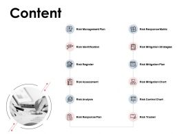 Content Mitigation Strategies Ppt Powerpoint Presentation Pictures Visual Aids