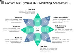 Content Mix Pyramid B2b Marketing Assessment Industries Strategy Cpb