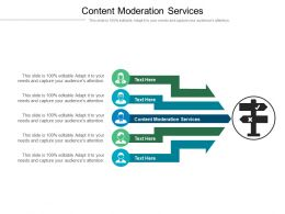 Content Moderation Services Ppt Powerpoint Presentation Infographic Template Aids Cpb
