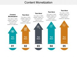 Content Monetization Ppt Powerpoint Presentation Ideas Graphics Template Cpb