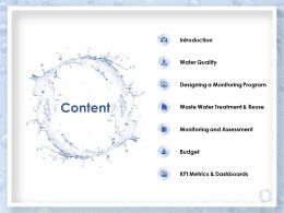 Content Monitoring And Assessment Ppt Powerpoint Presentation Visual Aids Professional