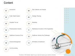 Content Nursing Management Ppt Demonstration