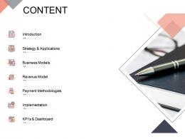Content Online Business Management Ppt Portrait