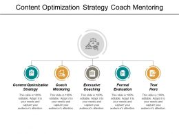 Content Optimization Strategy Coach Mentoring Executive Coaching Formal Evaluation Cpb
