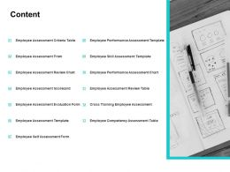 Content Performance Assessment L164 Ppt Powerpoint Infographic