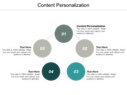 Content Personalization Ppt Powerpoint Presentation Ideas Designs Cpb