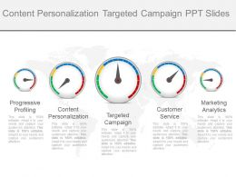 Content Personalization Targeted Campaign Ppt Slides