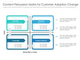 Content Persuasion Matrix For Customer Adoption Change