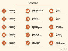 Content Plan Initiatives Business Operating Plan Financial Summary