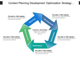 Content Planning Development Optimization Strategy With Circular Arrows