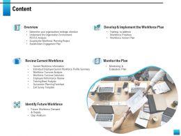 Content Planning Factsheet N245 Ppt Powerpoint Presentation File Aids