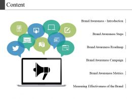 Content Powerpoint Presentation Examples