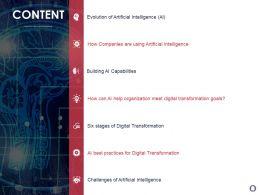 Content Ppt Powerpoint Presentation Professional Design Templates