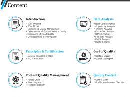 Content Presentation Examples