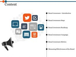 Content Presentation Ideas