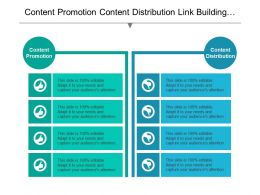 Content Promotion Content Distribution Link Building Measure Results