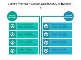 Content Promotion Content Distribution Link Building Measure Results