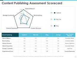 Content Publishing Assessment Scorecard Building Effective Brand Strategy Attract Customers