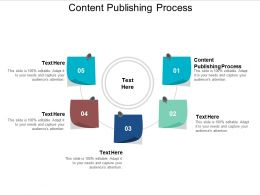 Content Publishing Process Ppt Powerpoint Presentation Outline Design Ideas Cpb