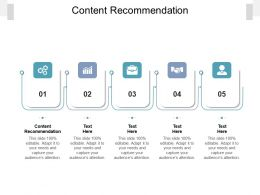Content Recommendation Ppt Powerpoint Presentation Styles Slide Cpb