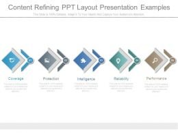Content Refining Ppt Layout Presentation Examples
