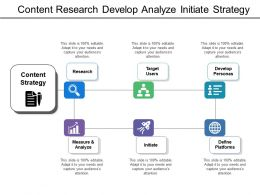Content Research Develop Analyze Initiate Strategy
