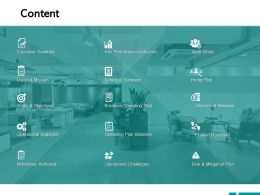 Content Risk And Mitigation Plan Ppt Powerpoint Presentation Icon