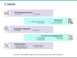 Content Risk Management Lifecycle Ppt Powerpoint Presentation Diagram Images