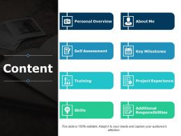 Content Self Assessment I40 Ppt Powerpoint Presentation File Deck