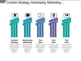 Content Strategy Advertising Marketing Performance Management Crisis Management