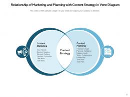 Content Strategy Components Structure Process Customers Industry Framework Business Goals