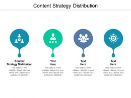 Content Strategy Distribution Ppt Powerpoint Presentation Professional Aids Cpb