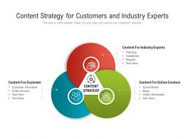 Content Strategy For Customers And Industry Experts