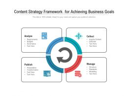 Content Strategy Framework For Achieving Business Goals