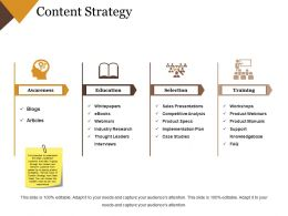 Content Strategy Powerpoint Ideas