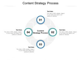 Content Strategy Process Ppt Powerpoint Presentation Pictures Cpb
