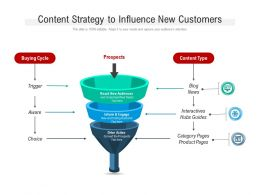 Content Strategy To Influence New Customers