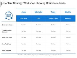 Content Strategy Workshop Showing Brainstorm Ideas