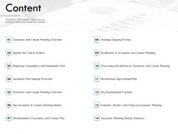 Content Succession Career Planning E33 Ppt Powerpoint Presentation Gallery Icon